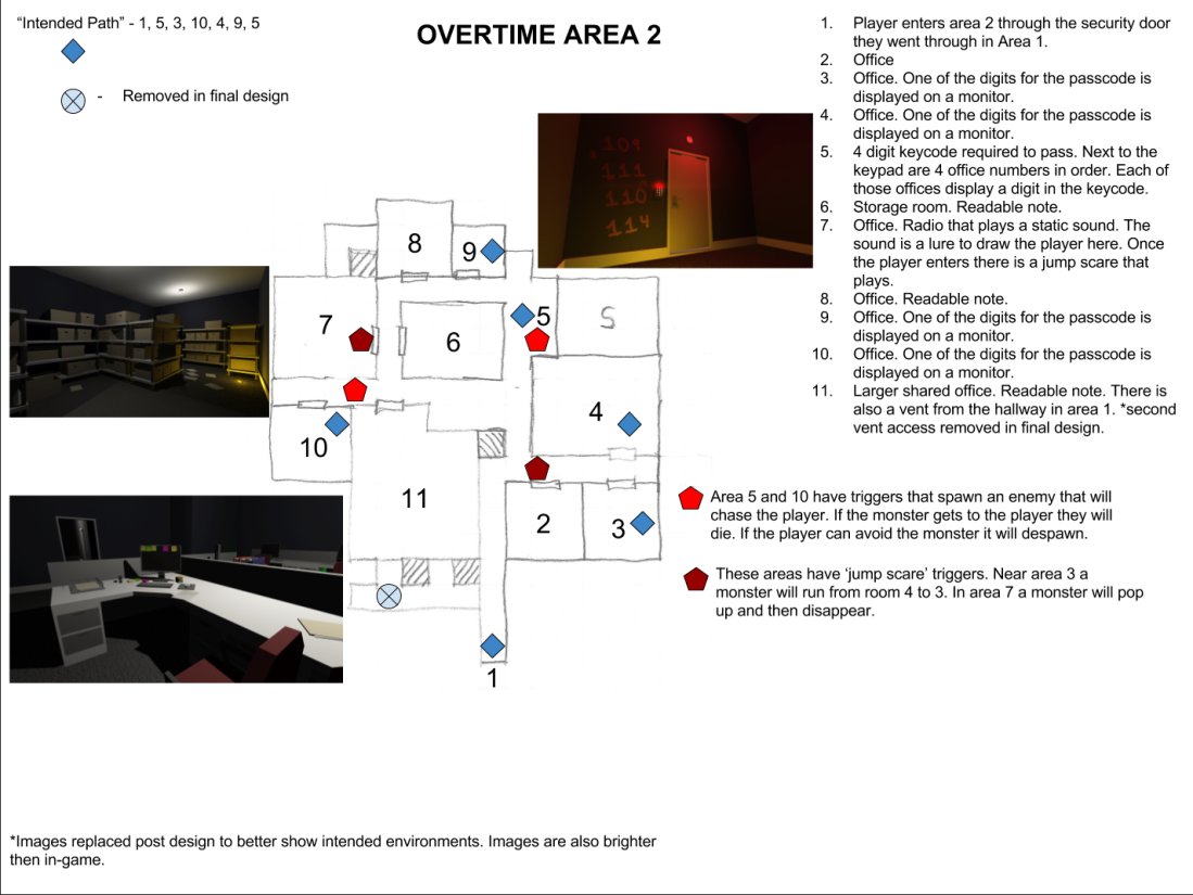 overtime-area2